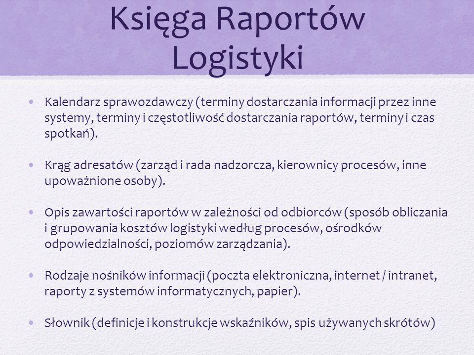Księga Raportów Logistyki