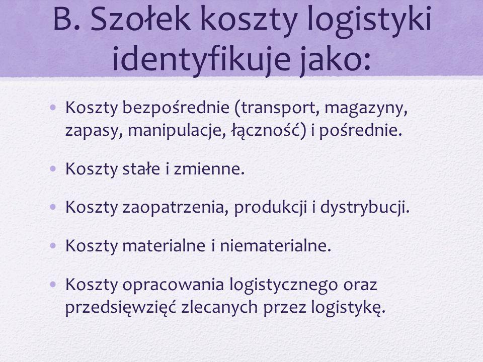 B. Szołek koszty logistyki identyfikuje jako: