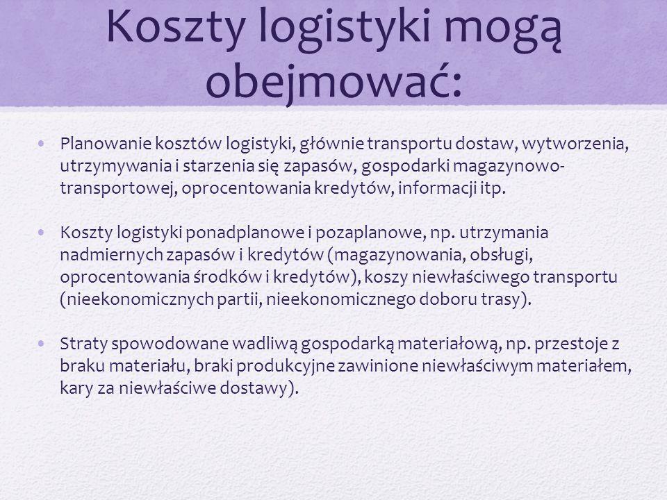 Koszty logistyki mogą obejmować: