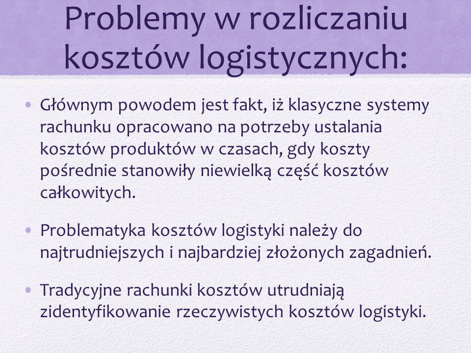 Problemy w rozliczaniu kosztów logistycznych: