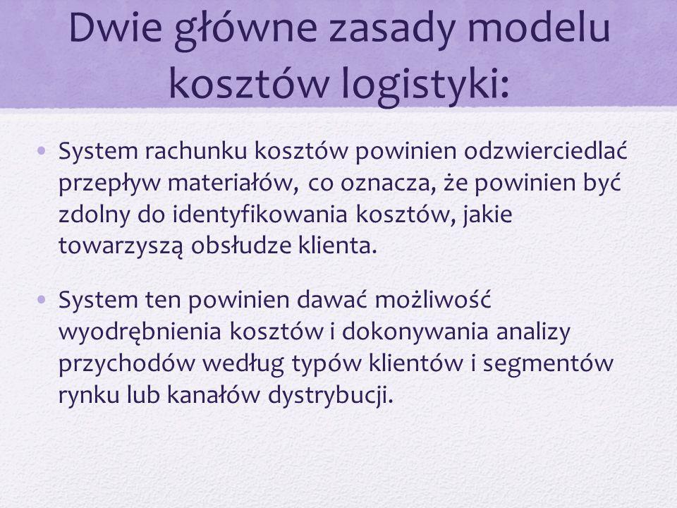 Dwie główne zasady modelu kosztów logistyki: