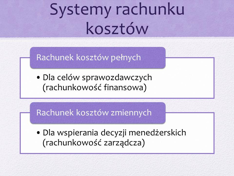 Systemy rachunku kosztów