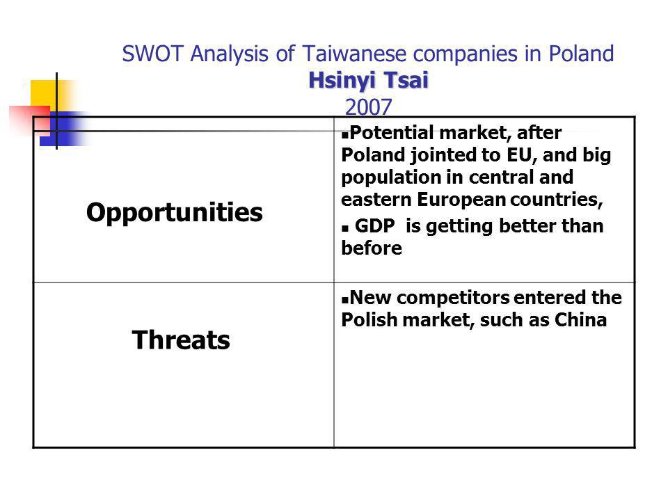 SWOT Analysis of Taiwanese companies in Poland Hsinyi Tsai 2007