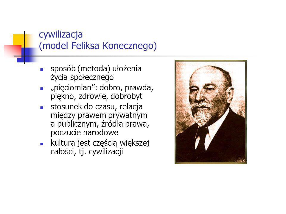 cywilizacja (model Feliksa Konecznego)