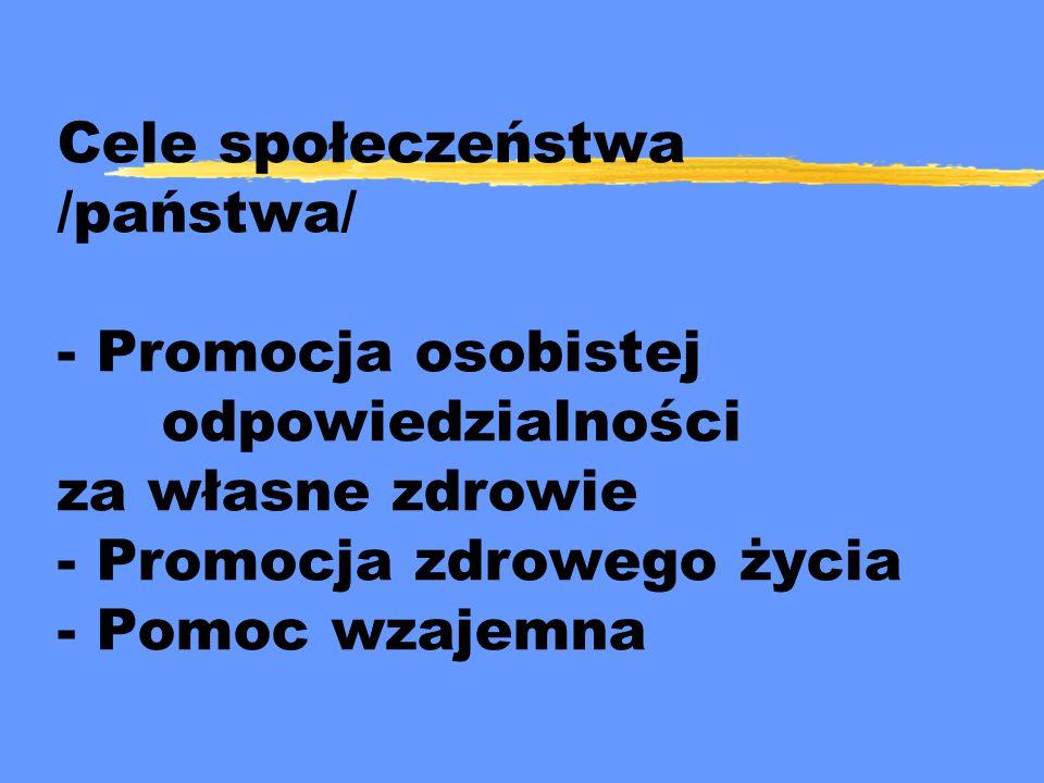 Cele społeczeństwa /państwa/ - Promocja osobistej