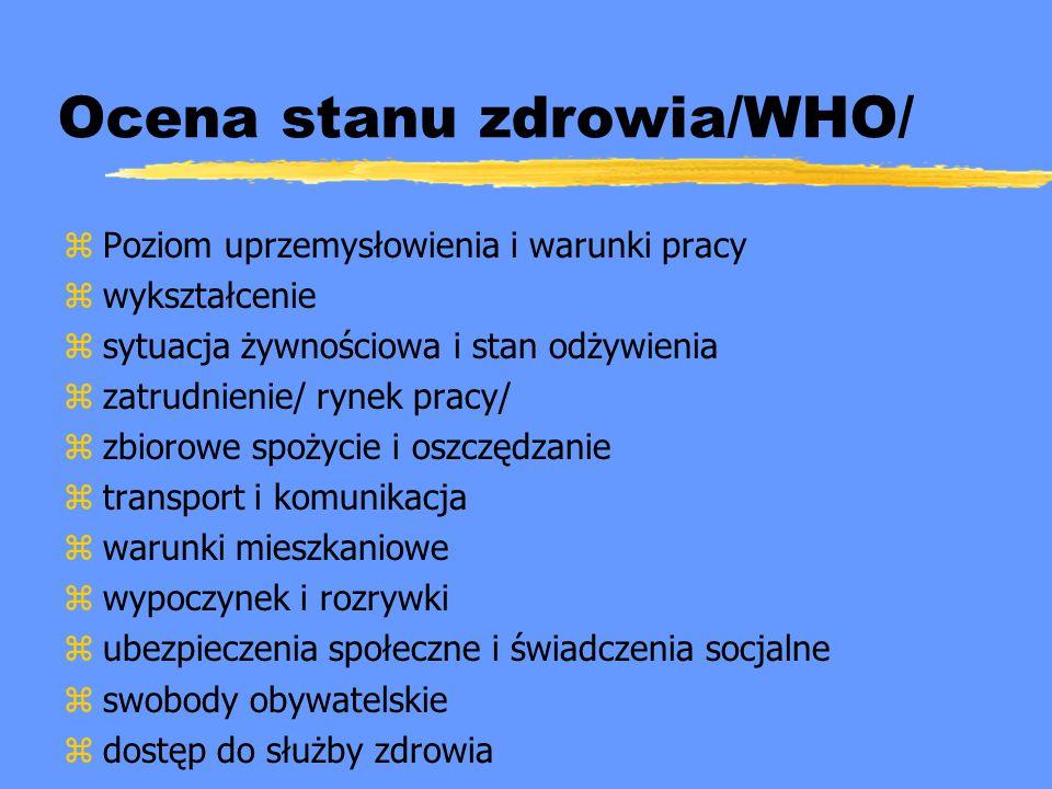 Ocena stanu zdrowia/WHO/
