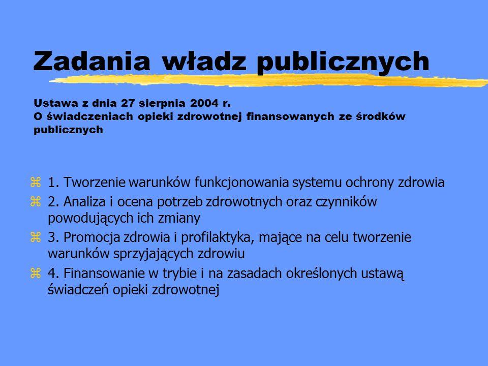 Zadania władz publicznych Ustawa z dnia 27 sierpnia 2004 r
