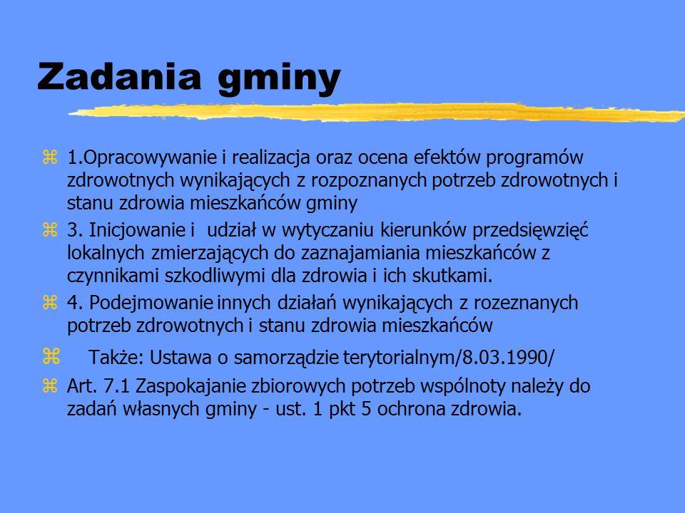 Zadania gminy Także: Ustawa o samorządzie terytorialnym/8.03.1990/
