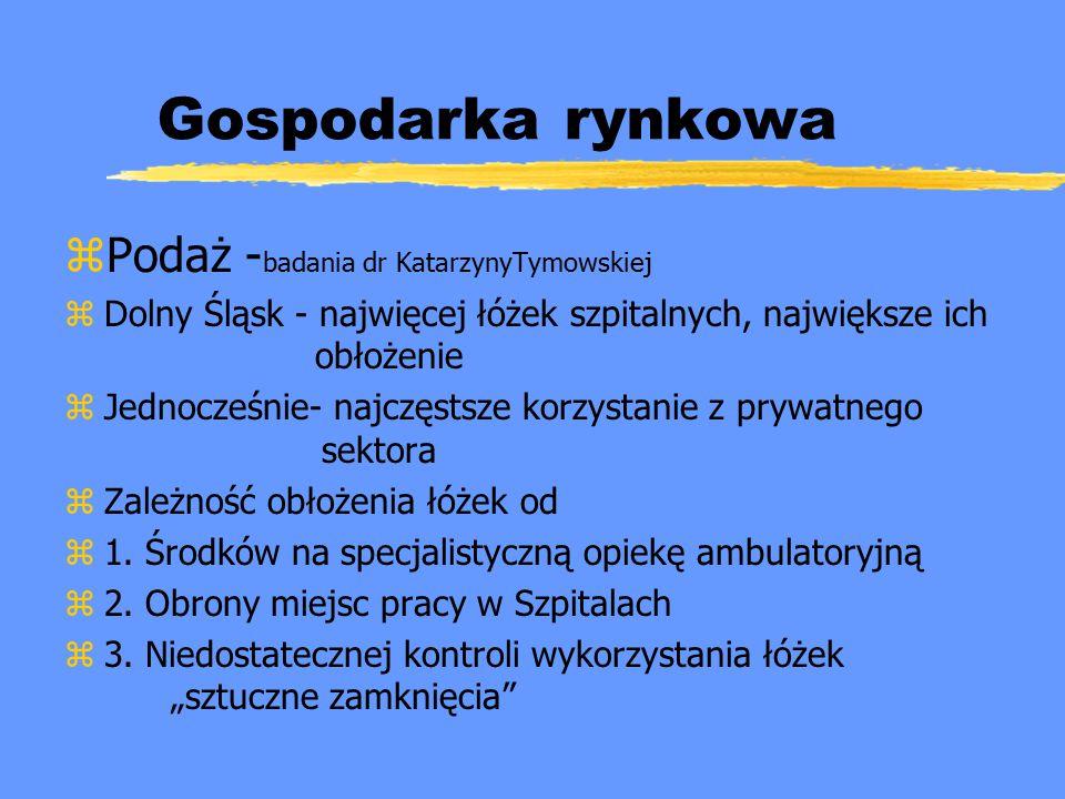 Gospodarka rynkowa Podaż -badania dr KatarzynyTymowskiej