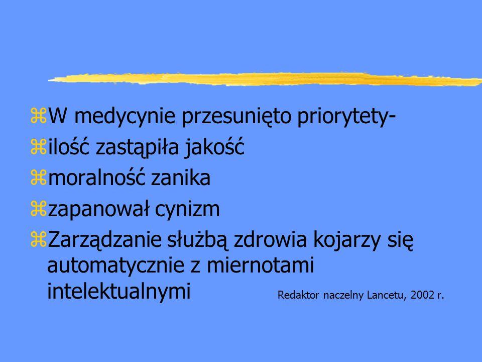 W medycynie przesunięto priorytety-