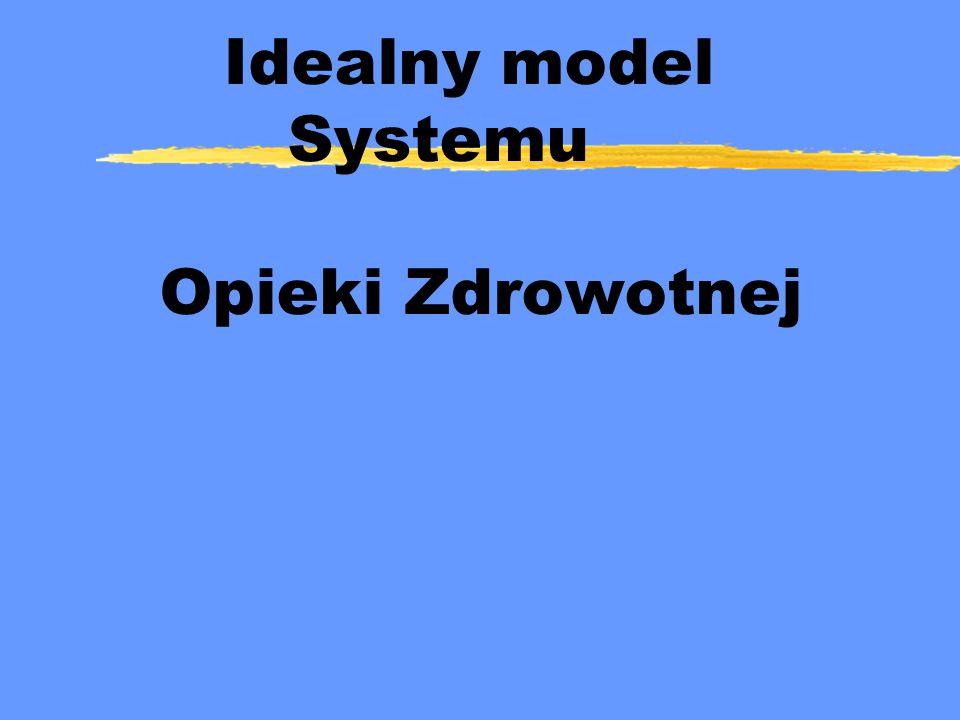 Idealny model Systemu Opieki Zdrowotnej