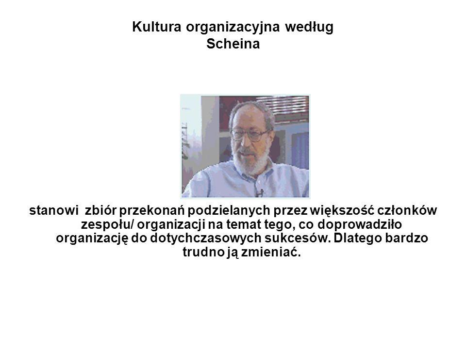 Kultura organizacyjna według Scheina