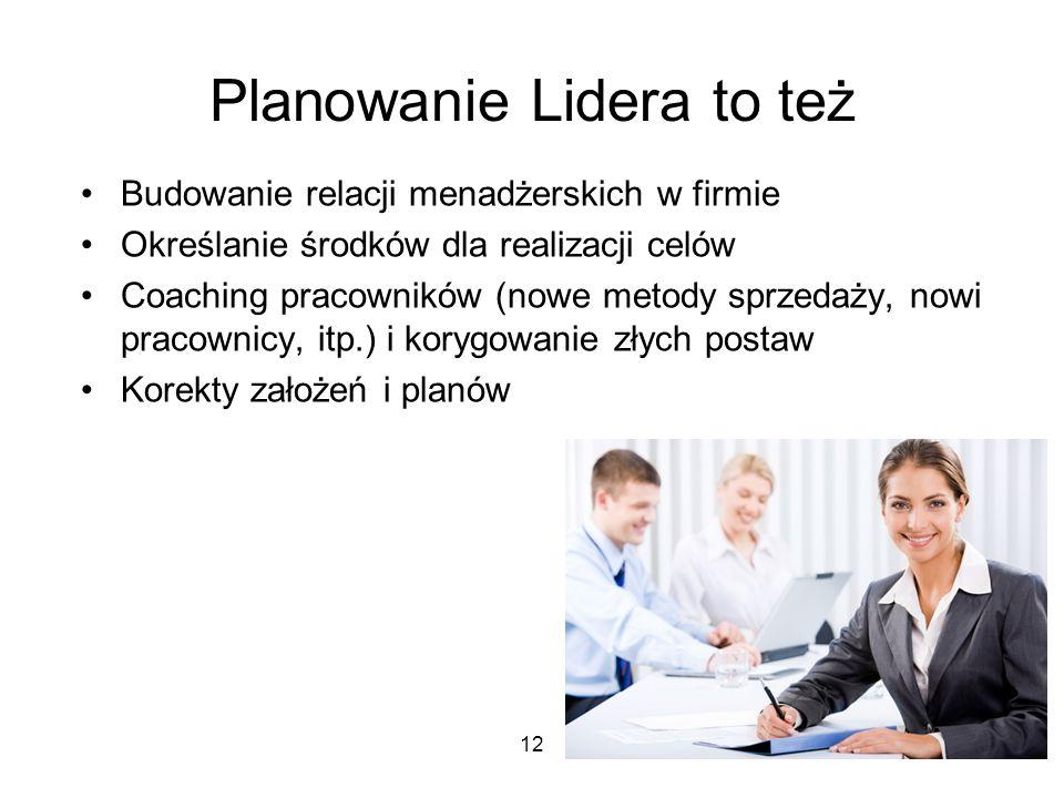 Planowanie Lidera to też