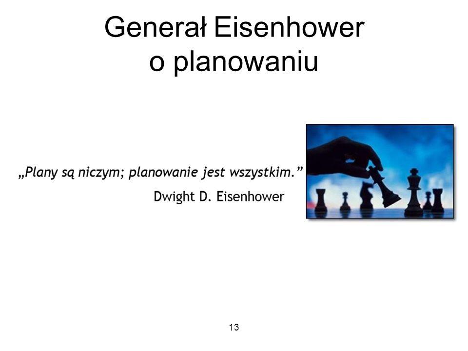 Generał Eisenhower o planowaniu
