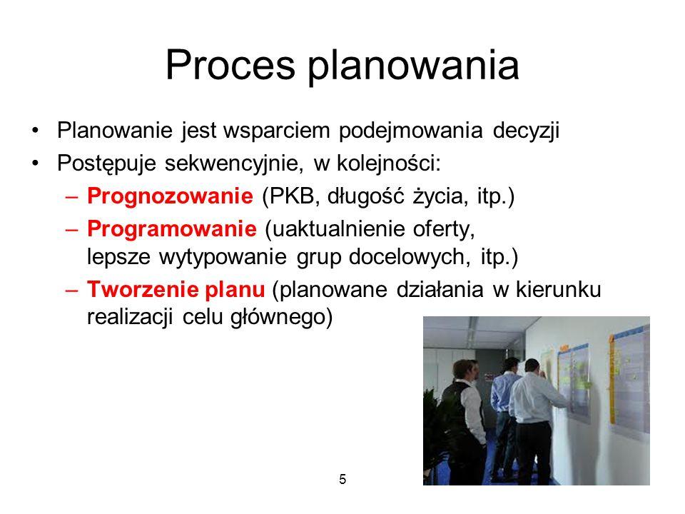 Proces planowania Planowanie jest wsparciem podejmowania decyzji