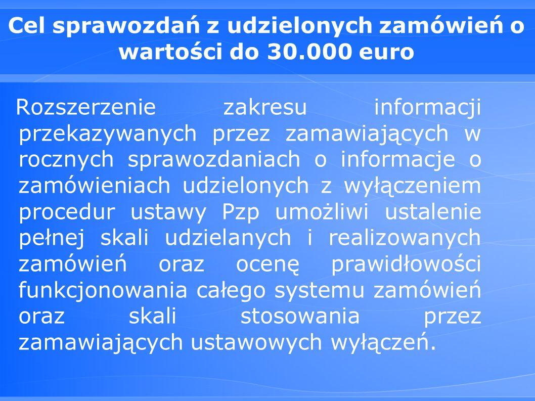 Cel sprawozdań z udzielonych zamówień o wartości do 30.000 euro