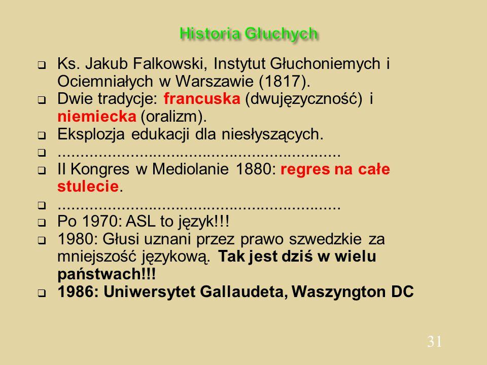 Historia Głuchych Ks. Jakub Falkowski, Instytut Głuchoniemych i Ociemniałych w Warszawie (1817).