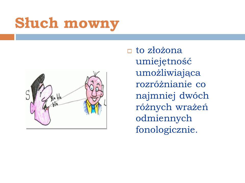 Słuch mowny to złożona umiejętność umożliwiająca rozróżnianie co najmniej dwóch różnych wrażeń odmiennych fonologicznie.