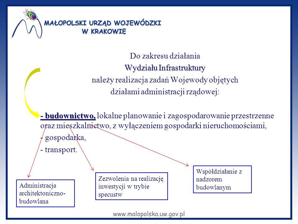 Do zakresu działania Wydziału Infrastruktury należy realizacja zadań Wojewody objętych działami administracji rządowej: - budownictwo, lokalne planowanie i zagospodarowanie przestrzenne oraz mieszkalnictwo, z wyłączeniem gospodarki nieruchomościami, - gospodarka, - transport.