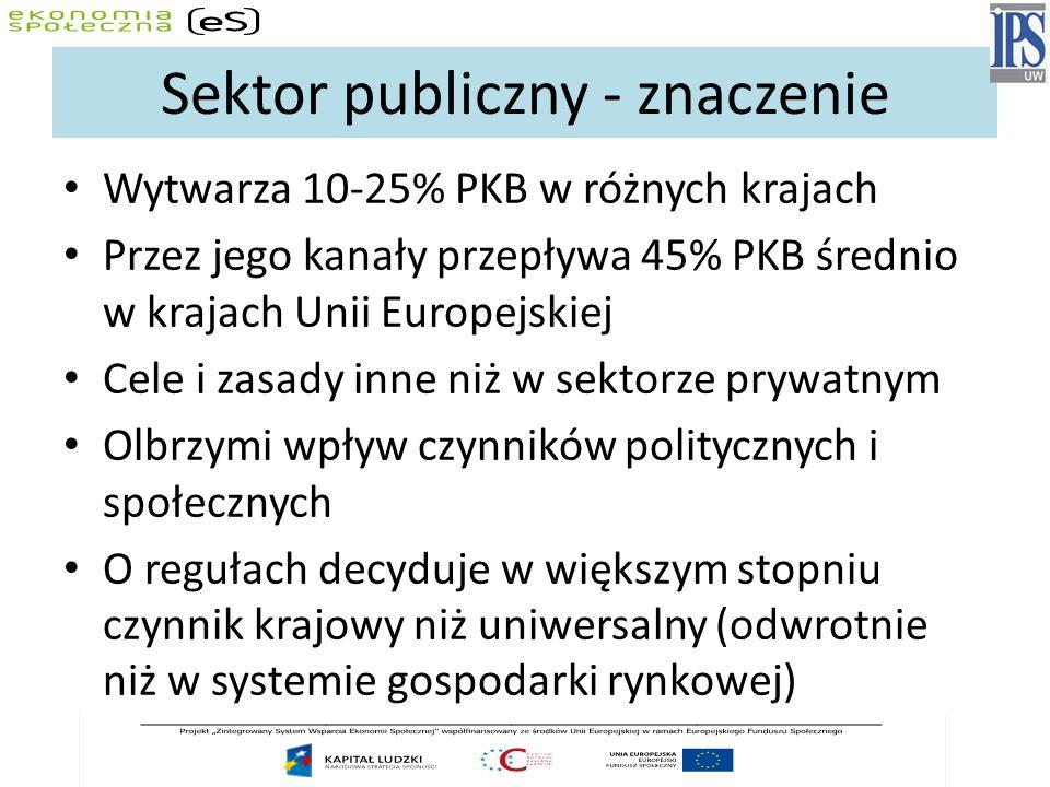 Sektor publiczny - znaczenie