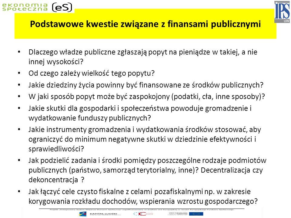 Podstawowe kwestie związane z finansami publicznymi