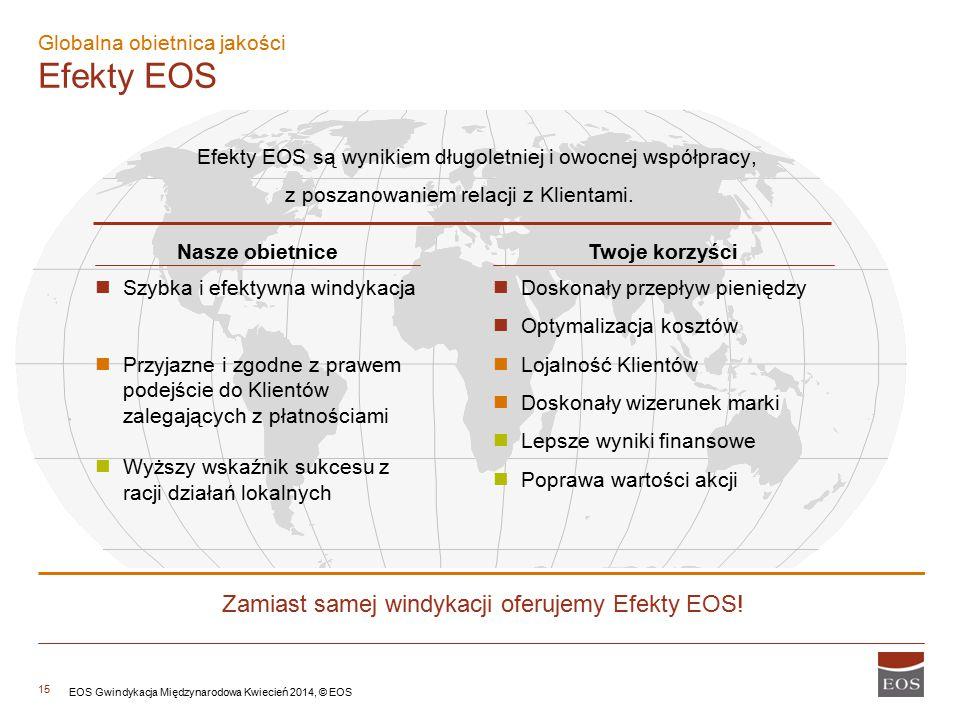 Globalna obietnica jakości Efekty EOS