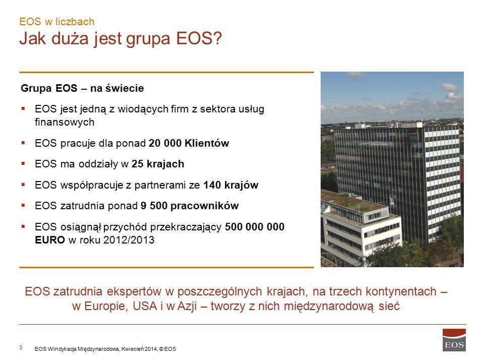 EOS w liczbach Jak duża jest grupa EOS