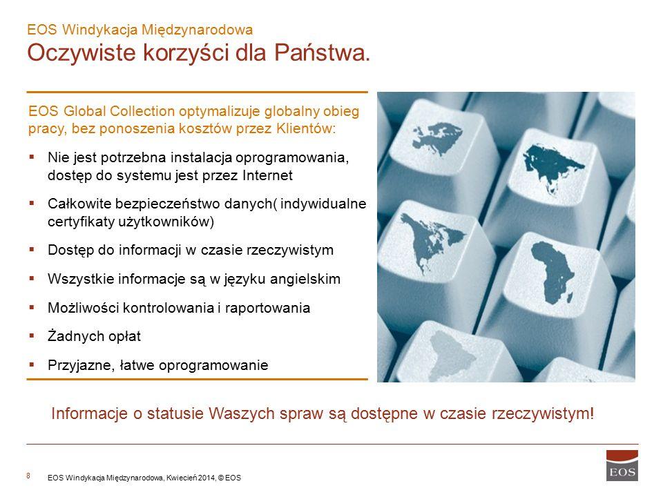 EOS Windykacja Międzynarodowa Oczywiste korzyści dla Państwa.