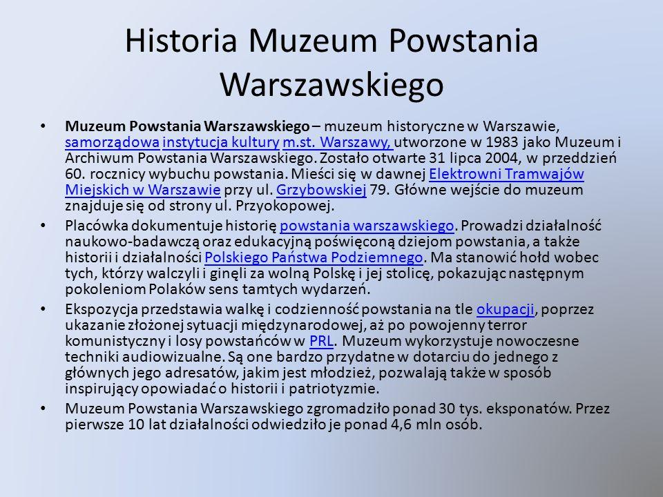 Historia Muzeum Powstania Warszawskiego