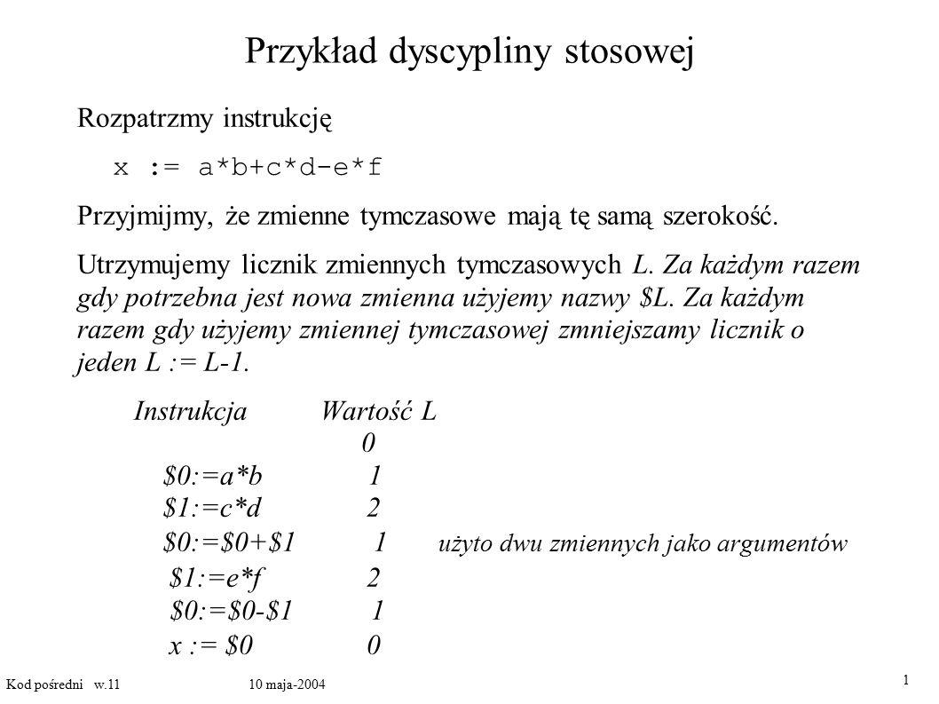Przykład dyscypliny stosowej