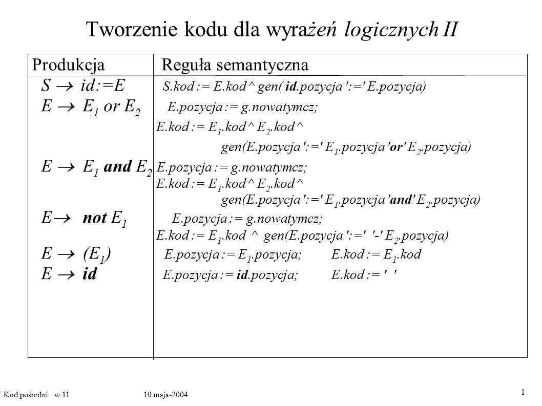 Tworzenie kodu dla wyrażeń logicznych II