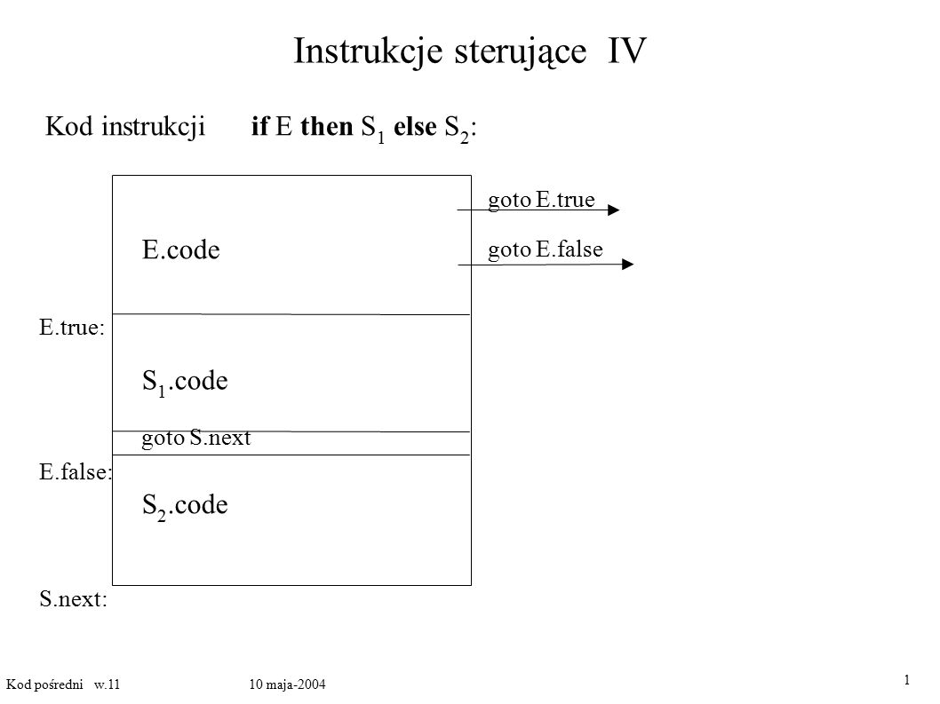 Instrukcje sterujące IV