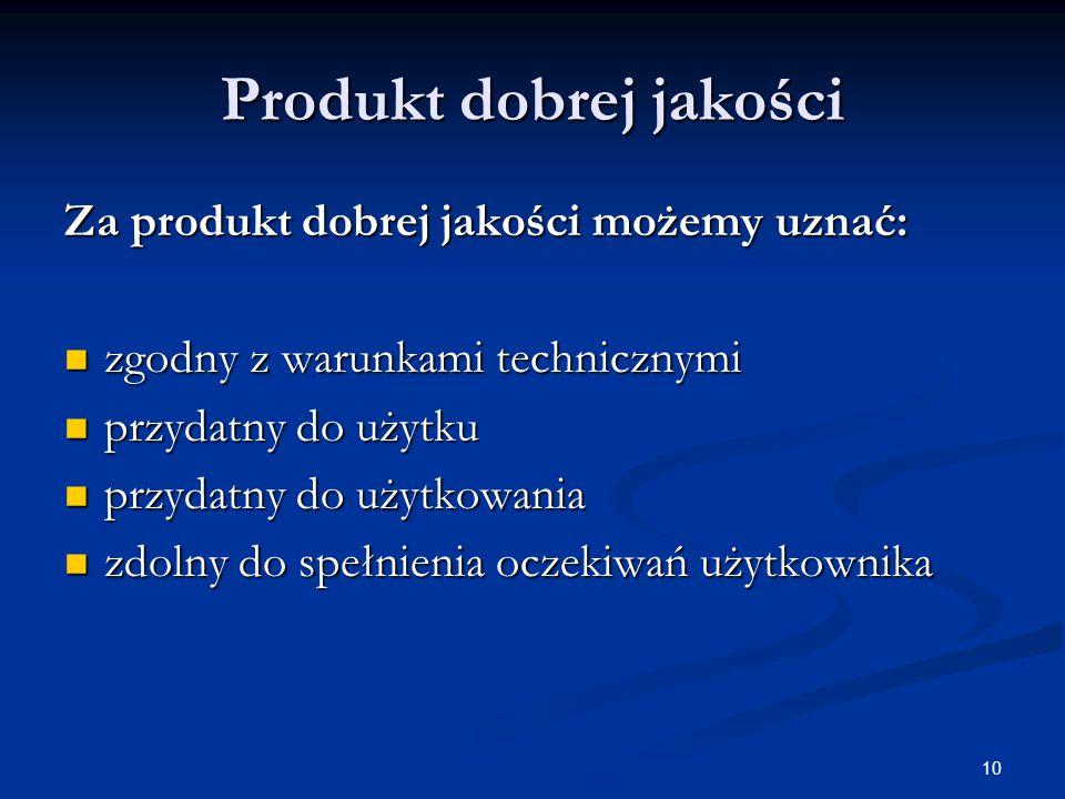Produkt dobrej jakości