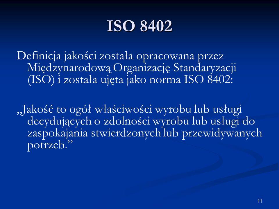ISO 8402 Definicja jakości została opracowana przez Międzynarodową Organizację Standaryzacji (ISO) i została ujęta jako norma ISO 8402: