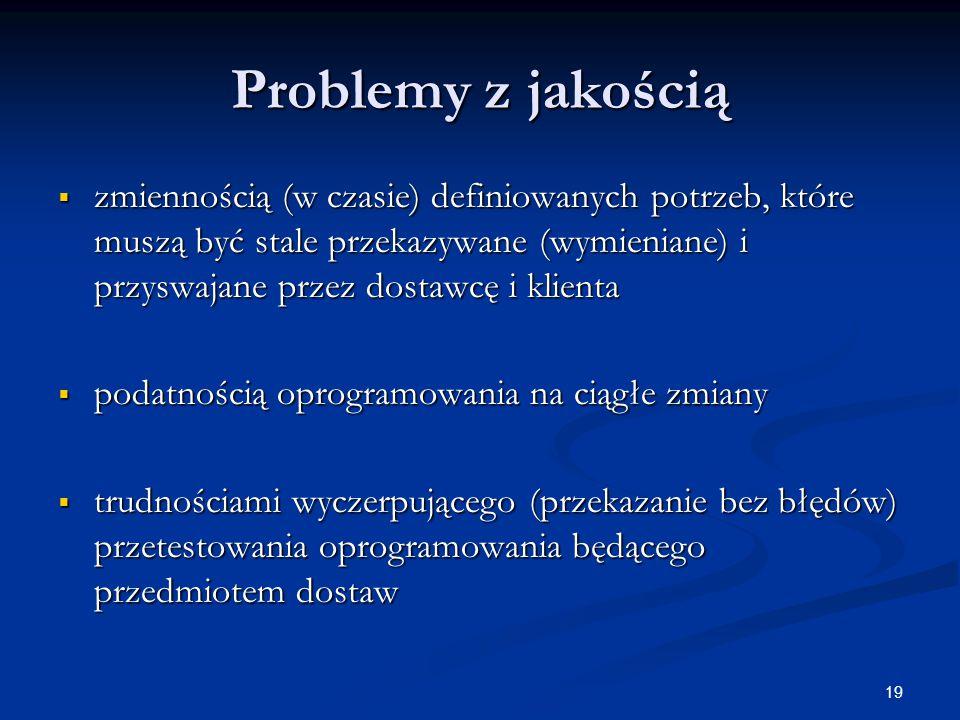 Problemy z jakością