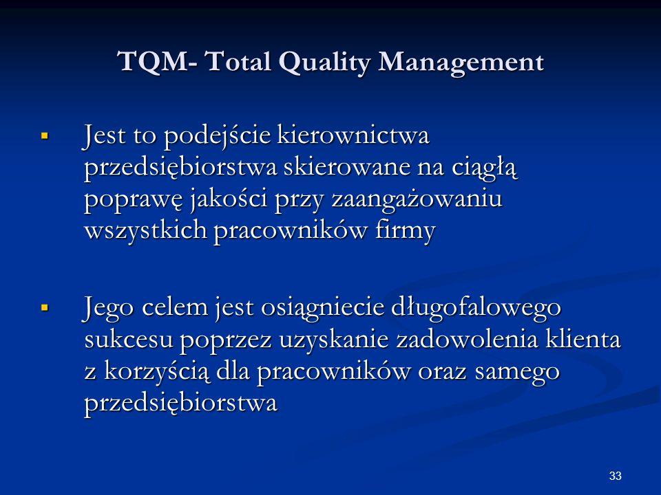 TQM- Total Quality Management