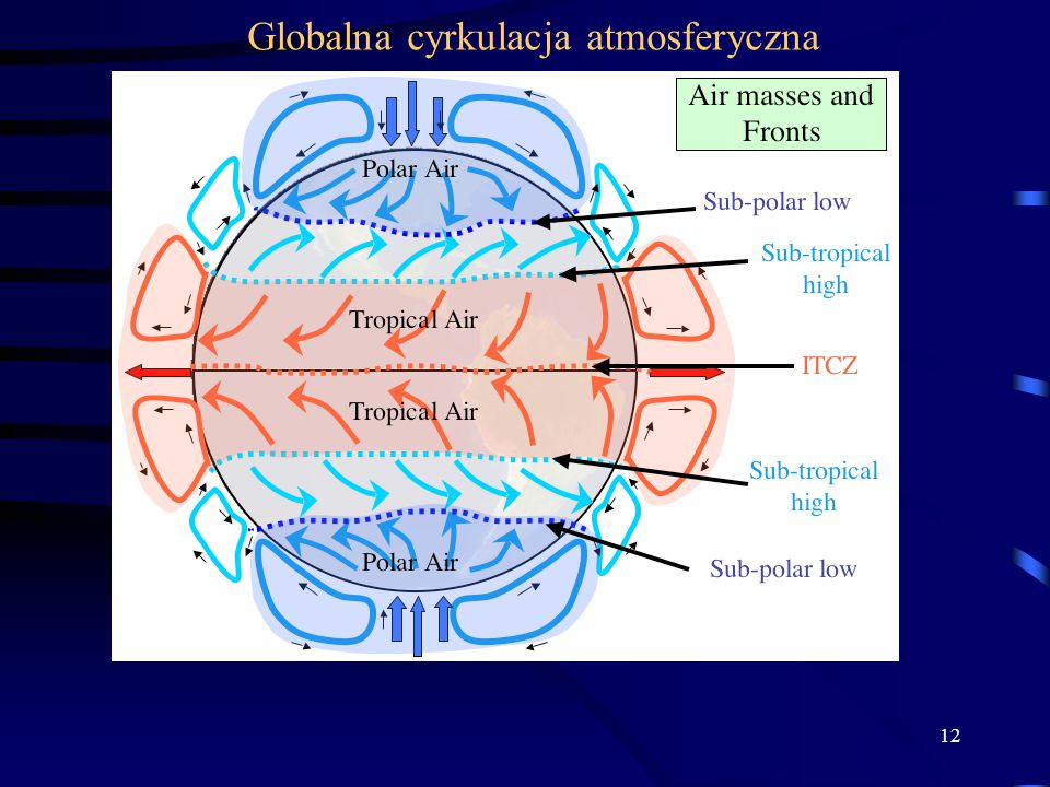 Globalna cyrkulacja atmosferyczna