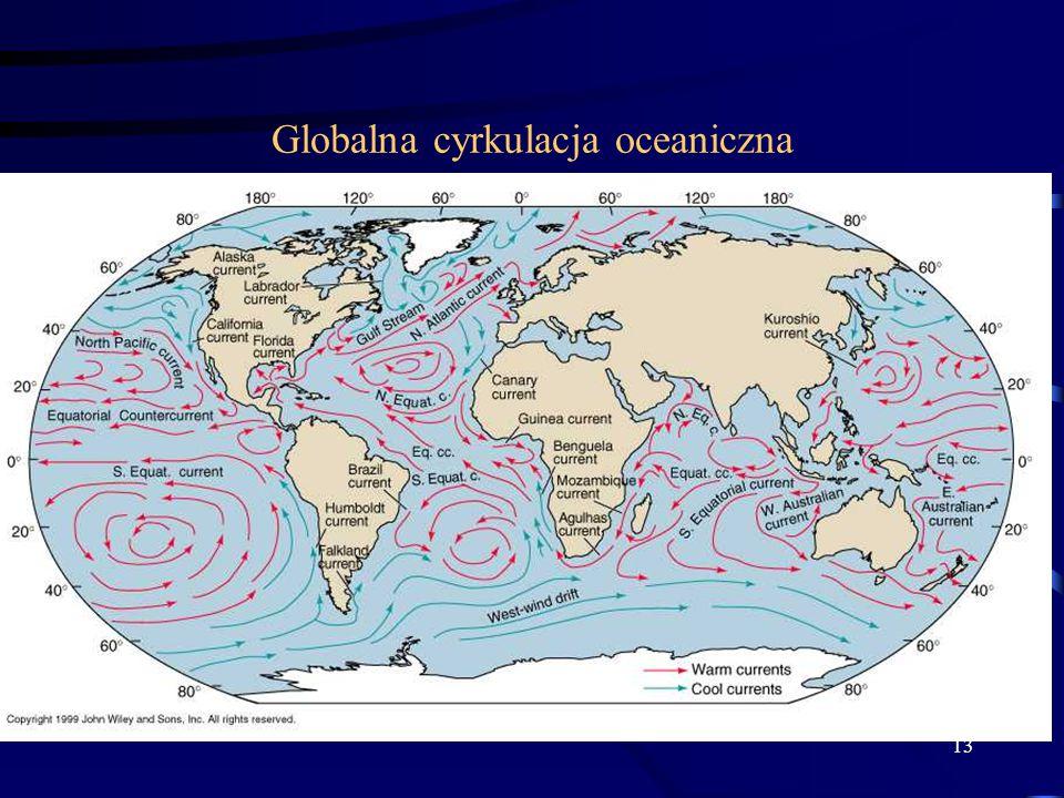 Globalna cyrkulacja oceaniczna