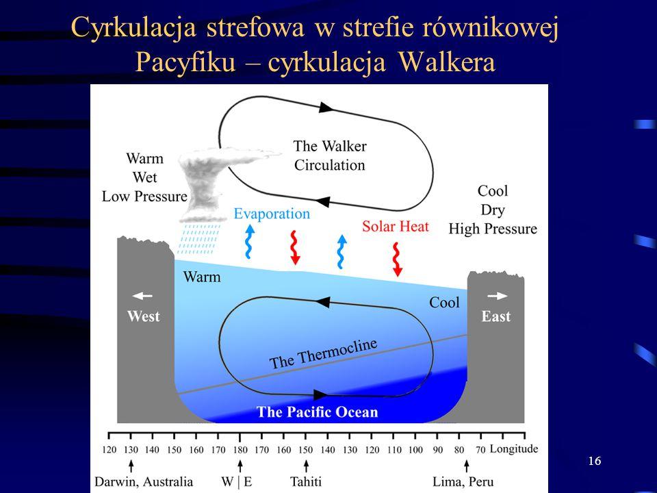 Cyrkulacja strefowa w strefie równikowej Pacyfiku – cyrkulacja Walkera