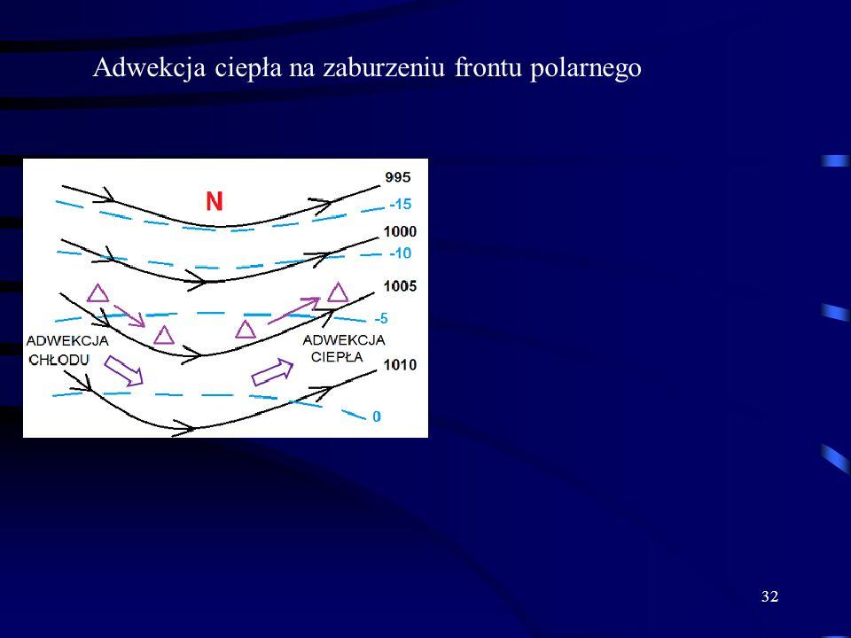 Adwekcja ciepła na zaburzeniu frontu polarnego