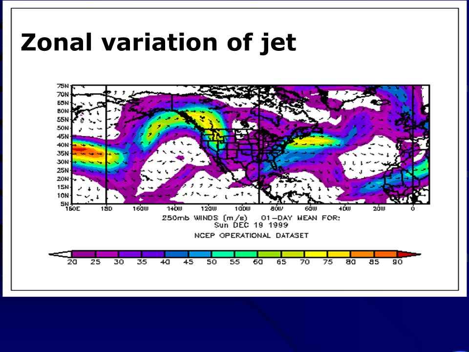 Zonal variation of jet