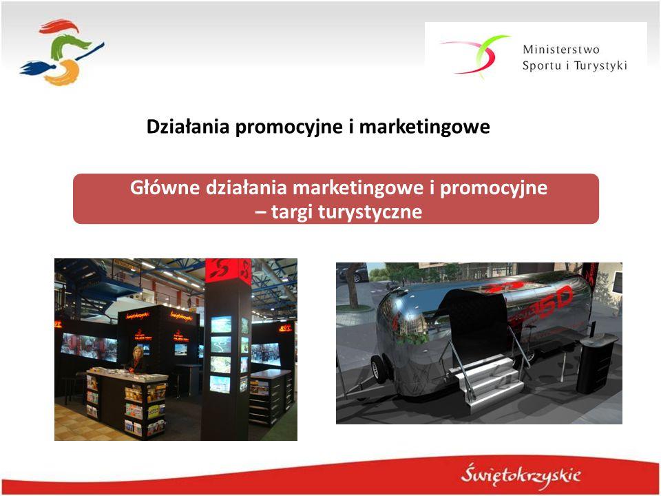 Główne działania marketingowe i promocyjne – targi turystyczne