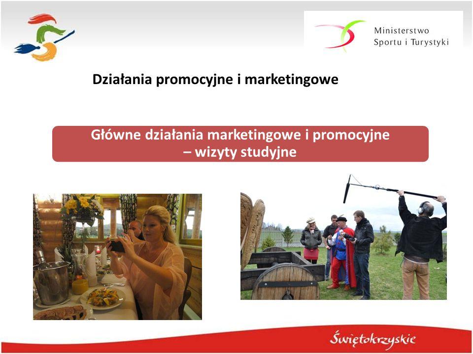 Główne działania marketingowe i promocyjne – wizyty studyjne