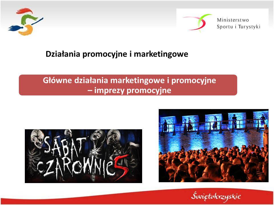 Główne działania marketingowe i promocyjne – imprezy promocyjne