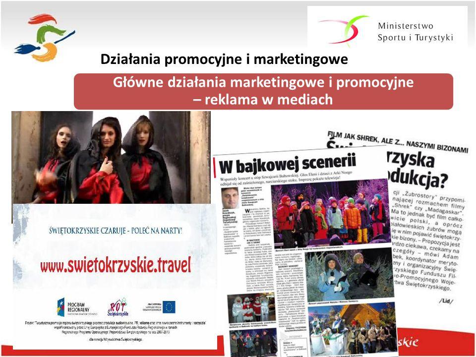 Główne działania marketingowe i promocyjne – reklama w mediach