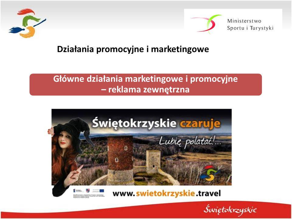 Główne działania marketingowe i promocyjne – reklama zewnętrzna