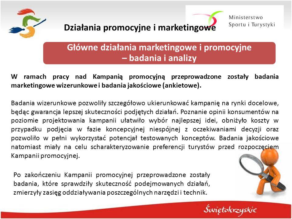 Główne działania marketingowe i promocyjne – badania i analizy