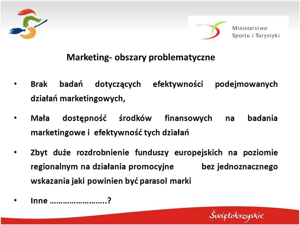 Marketing- obszary problematyczne