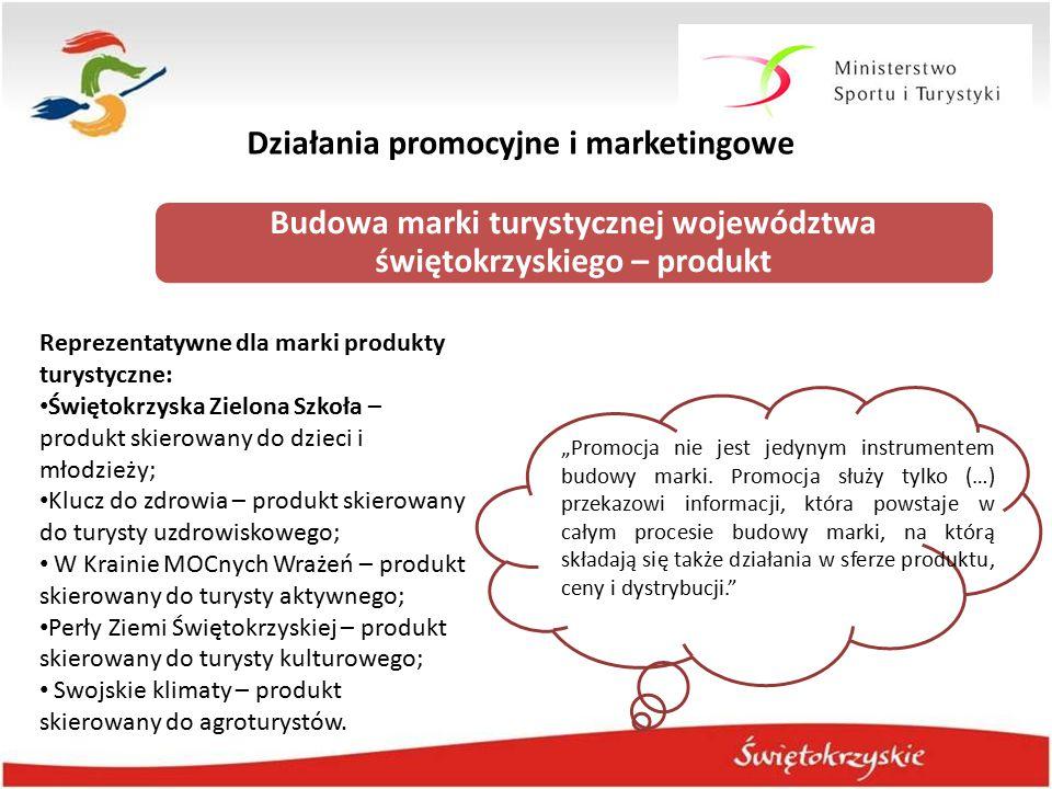 Budowa marki turystycznej województwa świętokrzyskiego – produkt