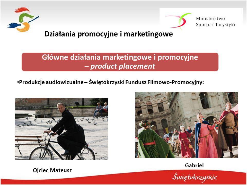 Główne działania marketingowe i promocyjne – product placement